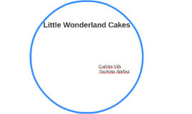 Little Wonderland Cakes
