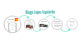Copy of Copy of Diego López- Msc Automotive Engineering