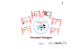 Intranet Designs