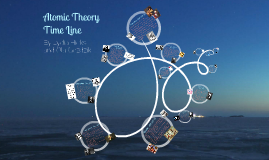 Copy of Atomic Theory Time Line