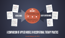 Applied Models in Occupational Therapy Practice