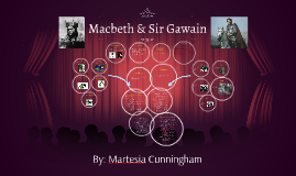 Macbeth & Sir Gawain and the Green Knight