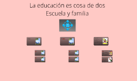 La educación: cosa de dos