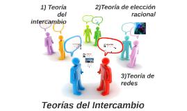 Teorías del Intercambio