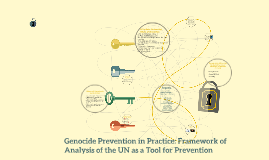 Genocide Prevention in Practice: Framework of Analysis of th