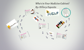 Who's in Your Medicine Cabinet?