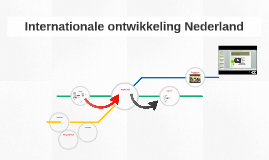 Internationale ontwikkeling Nederland