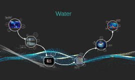 Copy of Water Topic Series of Lessons