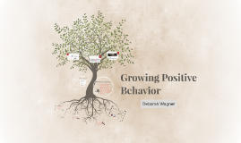 Copy of Growing Positive Behavior