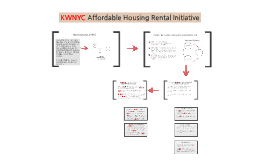 Copy of KWNYC Affordable Housing Rental Initiative