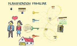 Copy of PLANIFICACION FAMILIAR & TASA DE FALLO