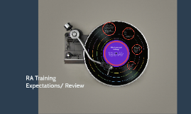 Copy of RA Training Expectations/ Review