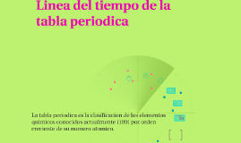Historia de la tabla periodica by on prezi urtaz Choice Image
