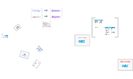 Diagnóstico Integral y Diseño Organizacional a la empresa OB