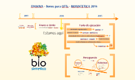 FINNOVA - Bonos para OTTs - BIOSINTETICA 2014