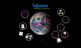 Influenza Treatment & Prevention