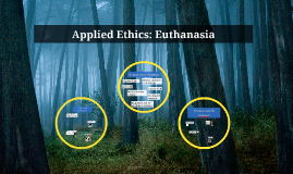 Copy of Applied Ethics: Euthanasia