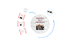Copy of Maestras de la II República. Presentación - esquema