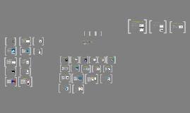 Software v2
