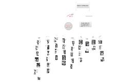 Copy of Fundamentos del Diseño tridimensional