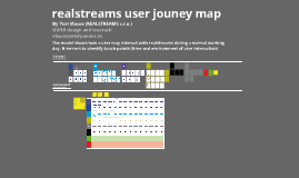Copy of Copy of customer journey mapping game (transport)