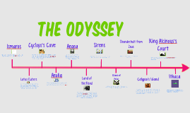 the odyssey by michael dowell on prezi