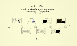 Abraham Lincoln's Journey to WAR