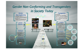 Copy of Transgender and Gender Non-Conforming Oppression