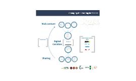Copy of Digital curation