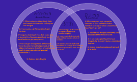 IT8 Venn Diagram Eating Disorders by Brianna Robinson on