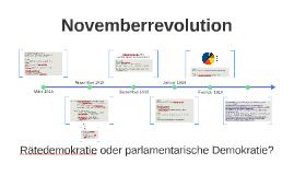 Novemberrevolution Zeitstrahl