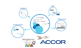 Accor Hotels in Travel