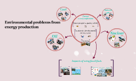 Environmental problems from