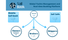 Learn Sail-book in 20' (in Greek)