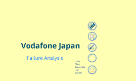 Copy of Vodafone Failure in Japan