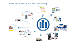Copy of Life Balance: Familie und Beruf im Einklang