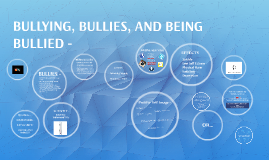 BULLYING, BULLIES, AND BEING BULLIED -