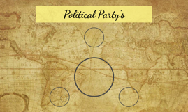 Political Party's