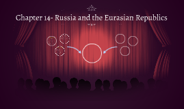 Chapter 14- Russia and the Eurasian Republics