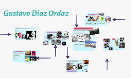 Copy of Gustavo Diaz Ordaz