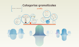 CyA Categorías gramaticales A&PM