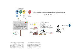 Copy of Copy of Copy of Társadalmi célú vállalkozások támogatása
