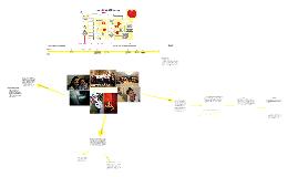 Ethnographic Presentation