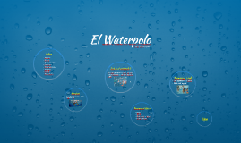 El Waterpolo