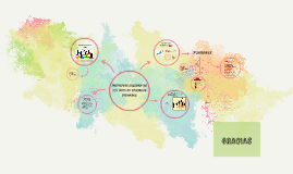 Copy of conceptos relevantes del área de Recursos Humanos