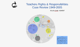 Teachers Rights & Responsibilities