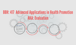 BBH: 417  Advanced Applications in Health Promotion