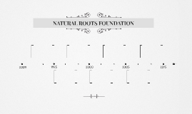 NATURAL ROOTS FOUNDATION