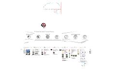 ETM 556 User Centered Innovation