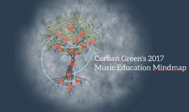 Corban Green's 2017